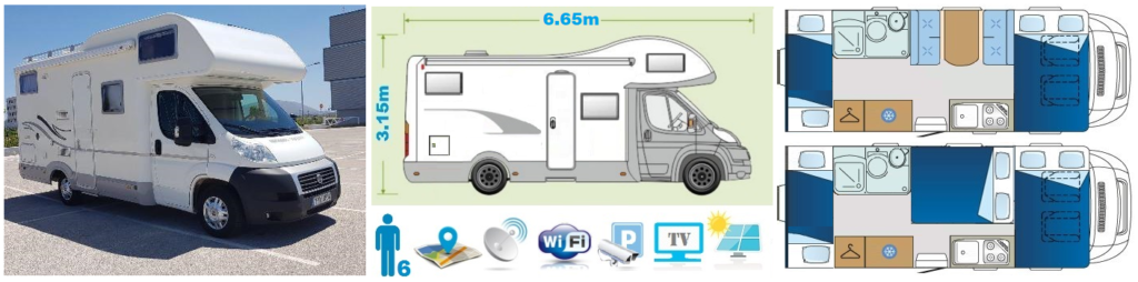 Family class Motorhome Camper Van and Recreation Vehicle (RV)