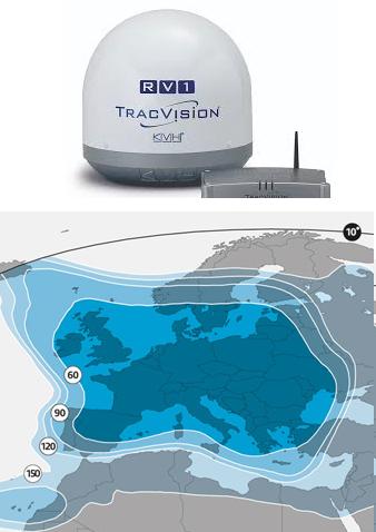 Motorhome Camper Van and Recreation Vehicle (RV) satelite